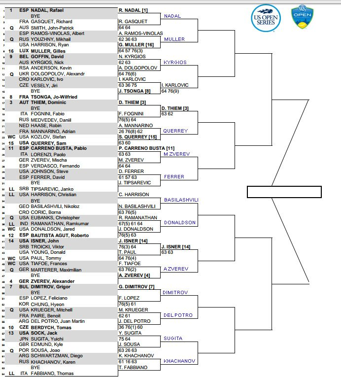 Cincinnati Men's Draw, 2nd round predictions 3