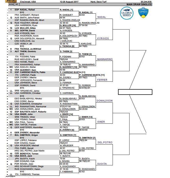 Cincinnati Men's Draw, 3rd round predictions 1