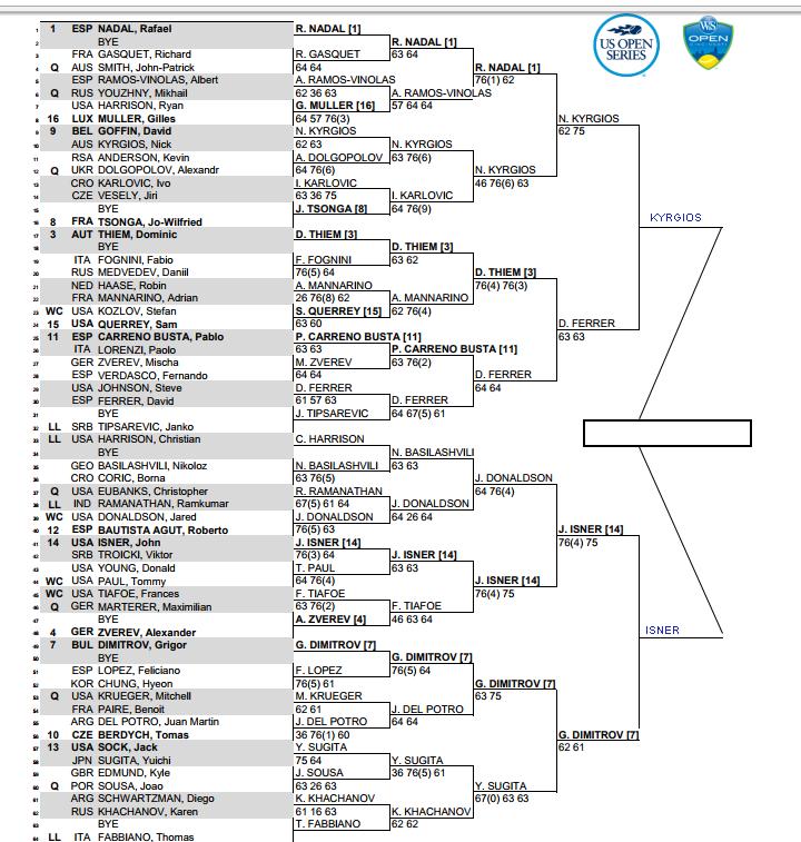 ATP Cincinnati Mens Draw, Semi Final predictions 3