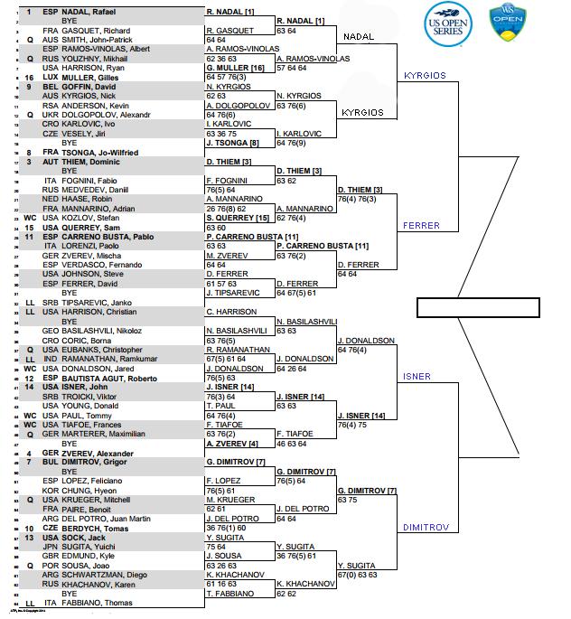 Cincinnati Men's Draw, Quarter Final predictions 3