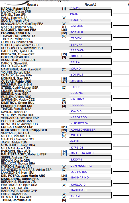 US Open Men's Draw round 1 predictions, Tuesday 3
