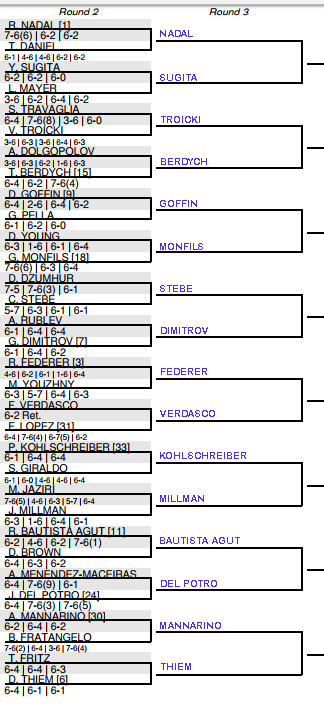US Open Men's draw second round predictions, Thursday 3
