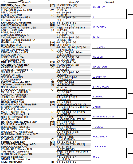 US Open Mens Draw 2nd round predictions, Wednesday 1