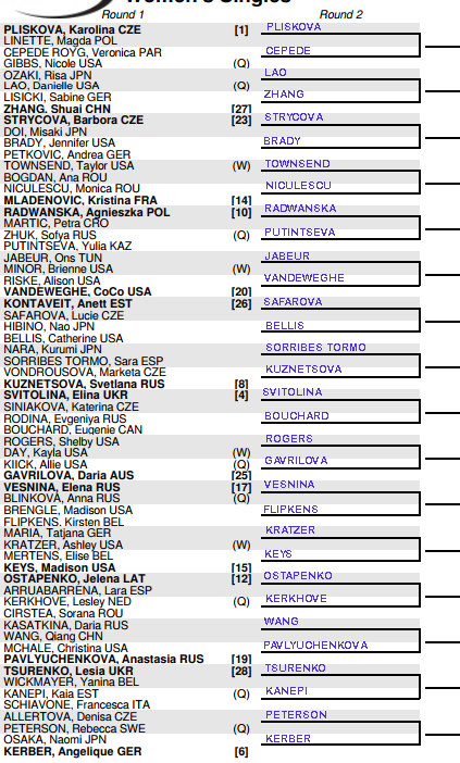 US Open Women's Draw 1st round predictions, Tuesday 3