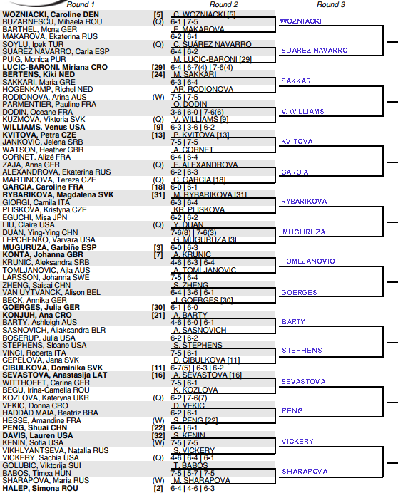 US Open Women's Draw 2nd round predictions, Wednesday 3