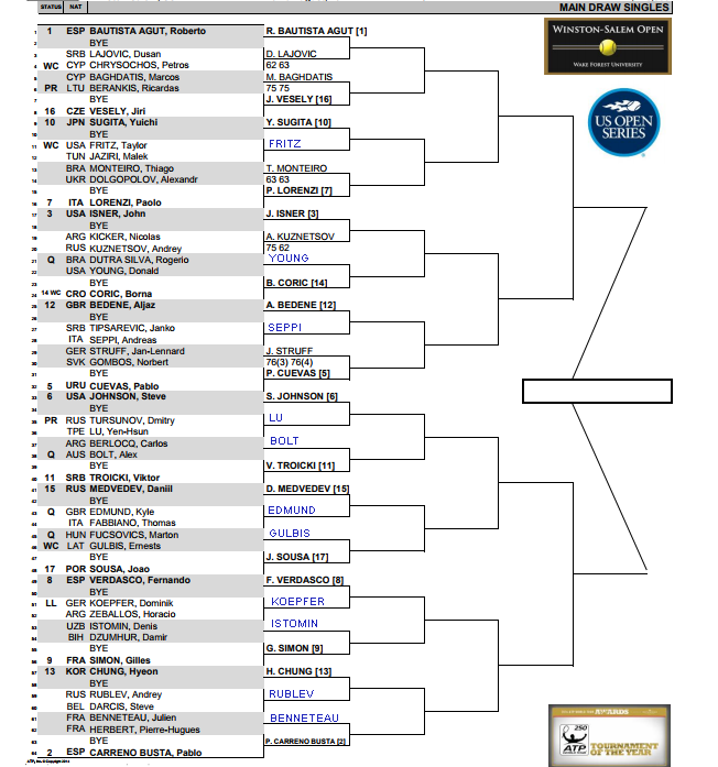 ATP Winston Salem, round 1 predictions 3