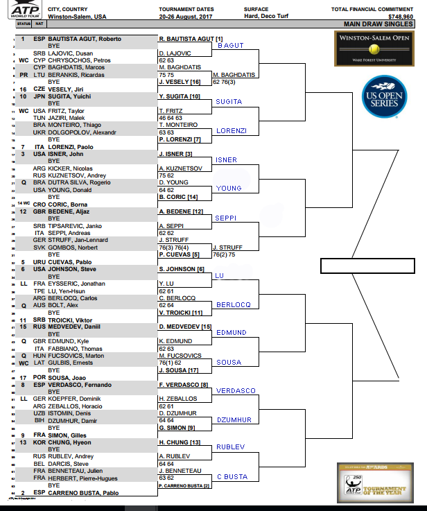 ATP Winston Salem Open, 2nd round predictions 3