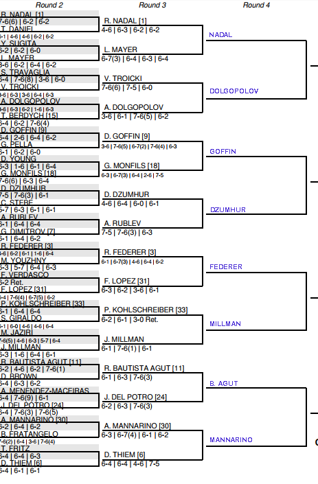 US Open Mens Draw, 3rd round predictions, Sat 3