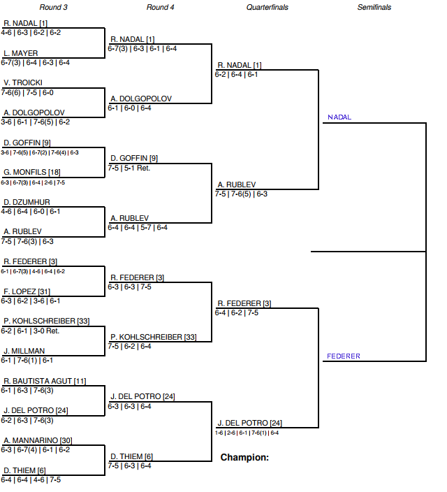 US Open Men's Draw, Quarter Final Predictions, Wednesday 3