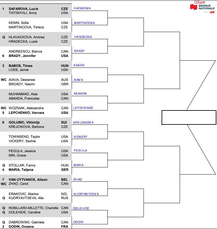WTA Quebec 1st round predictions 1