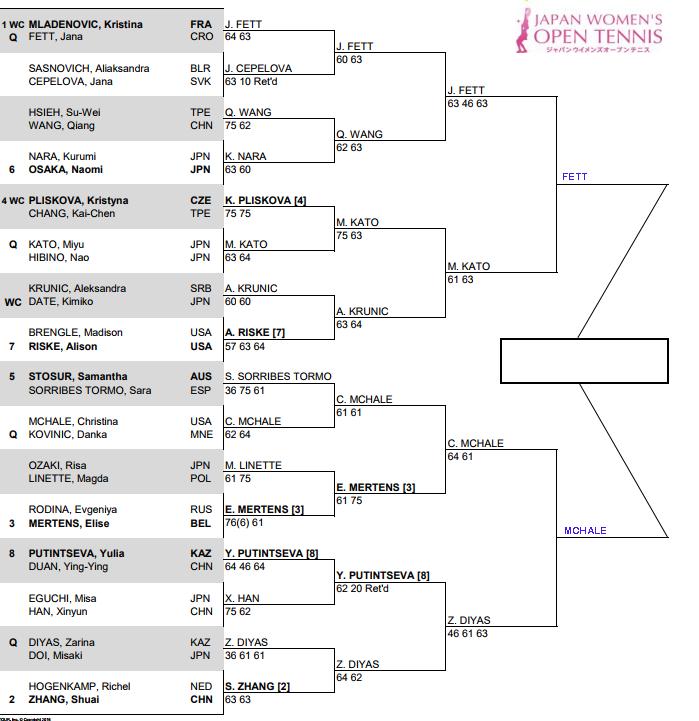 WTA Tokyo, Semi Final Predictions 3