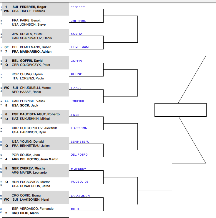 ATP Basel, First round predictions 1