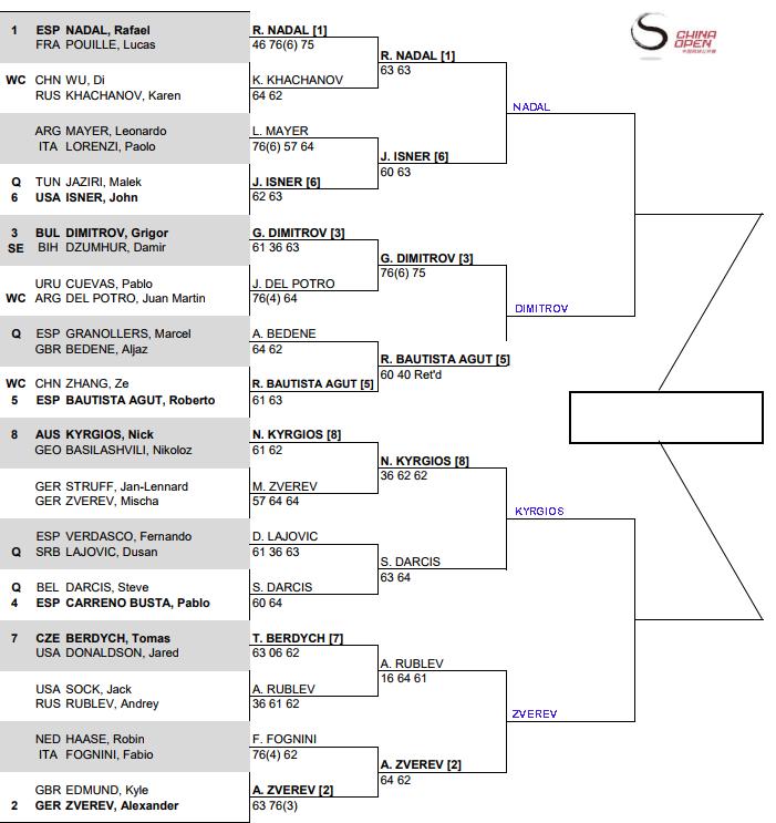 ATP Beijing Quarter Final predictions 3