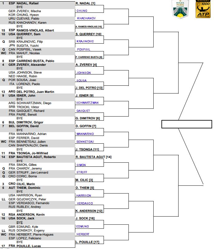 ATP Paris Masters, First round predictions 3
