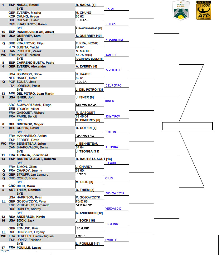 ATP Paris Masters, Second round predictions 1