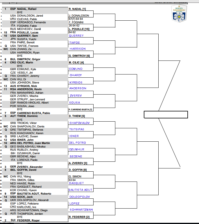 ATP Shanghai Masters, First round predictions 3