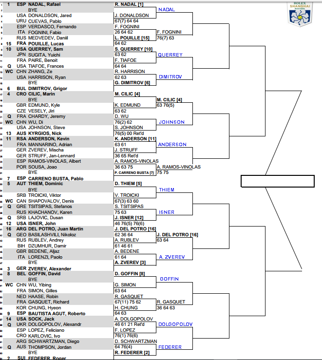 ATP Shanghai Masters Second round predictions 3