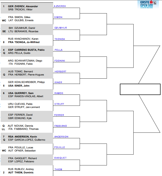 ATP Vienna, First round predictions 3