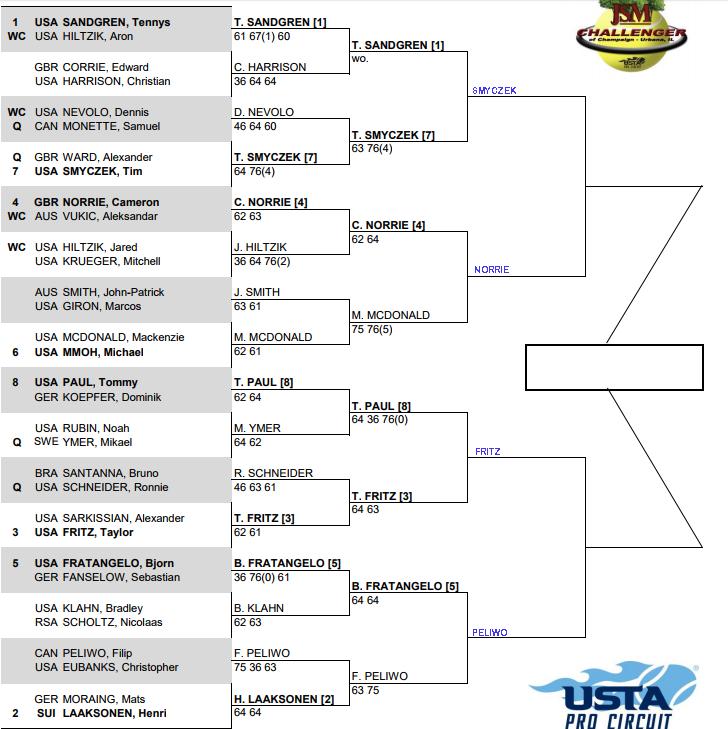 Champaign Challenger, Quarter Final predictions 3