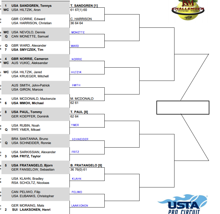 Champaign Challenger, first round predictions 3