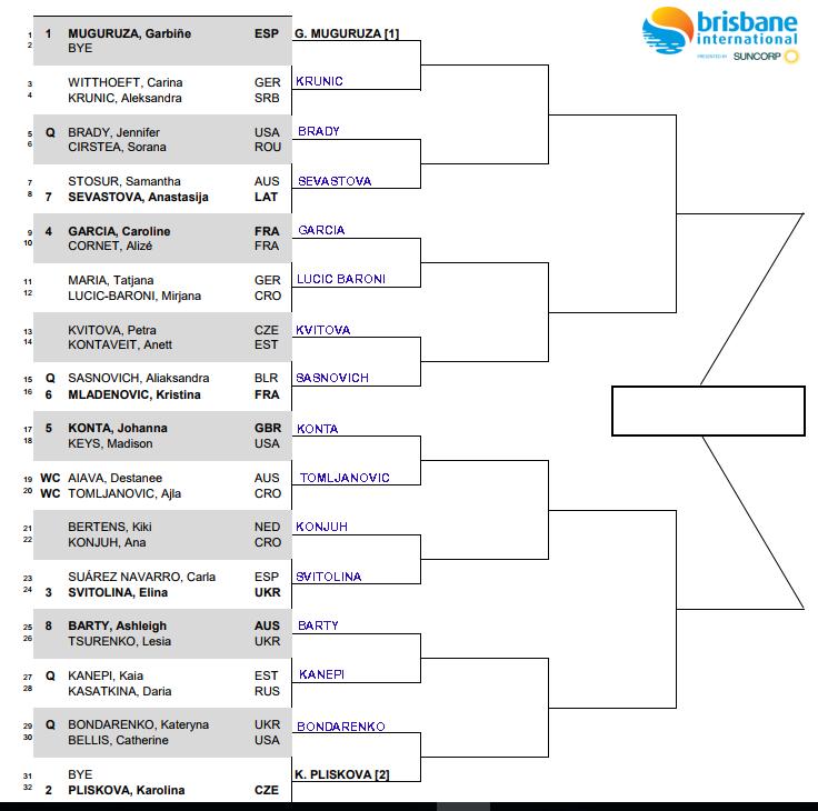 WTA Brisbane