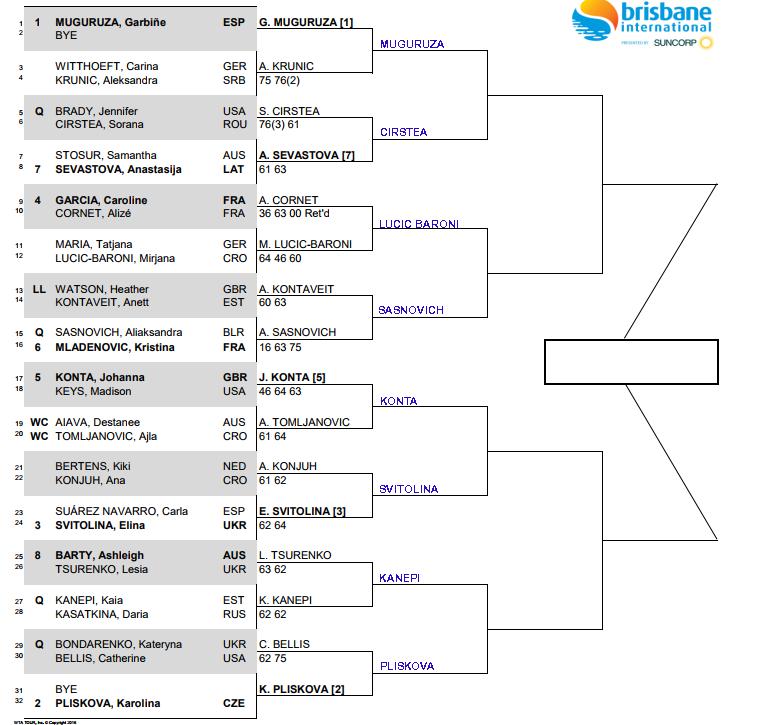 WTA Brisbane r2