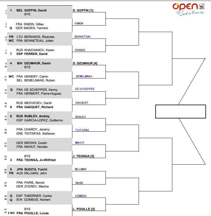 ATP Montpellier, First round predictions 3