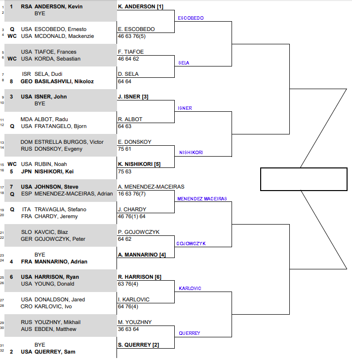 ATP New York, Second round predictions 1