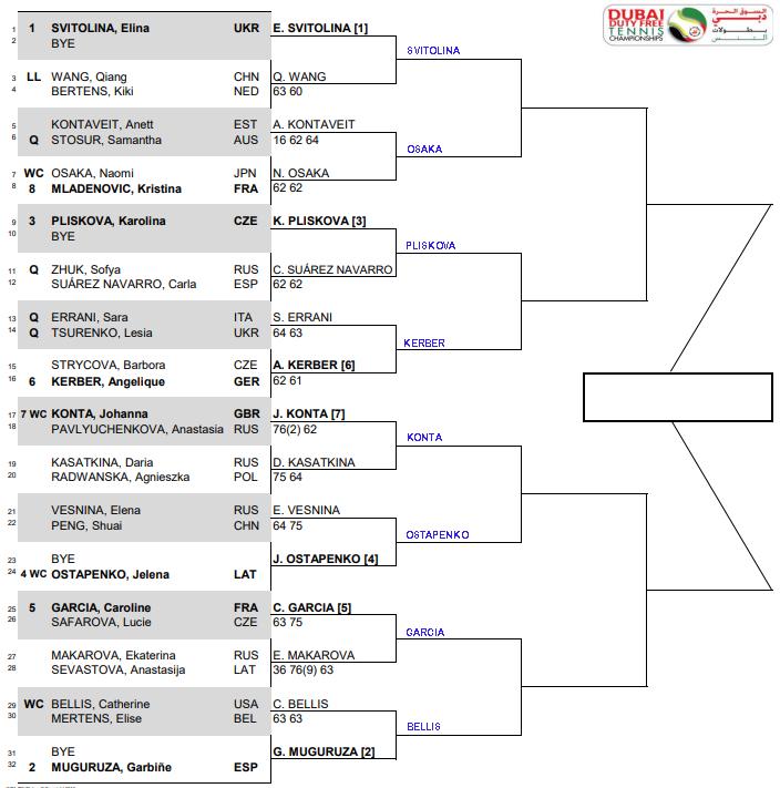 WTA Dubai