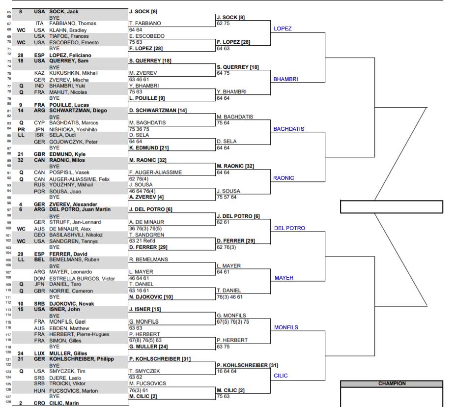 ATP IW draw