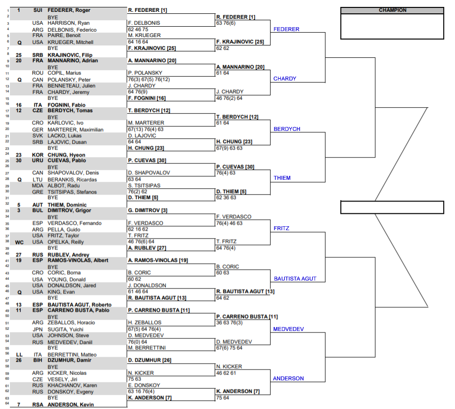 ATP Indian Wells draw