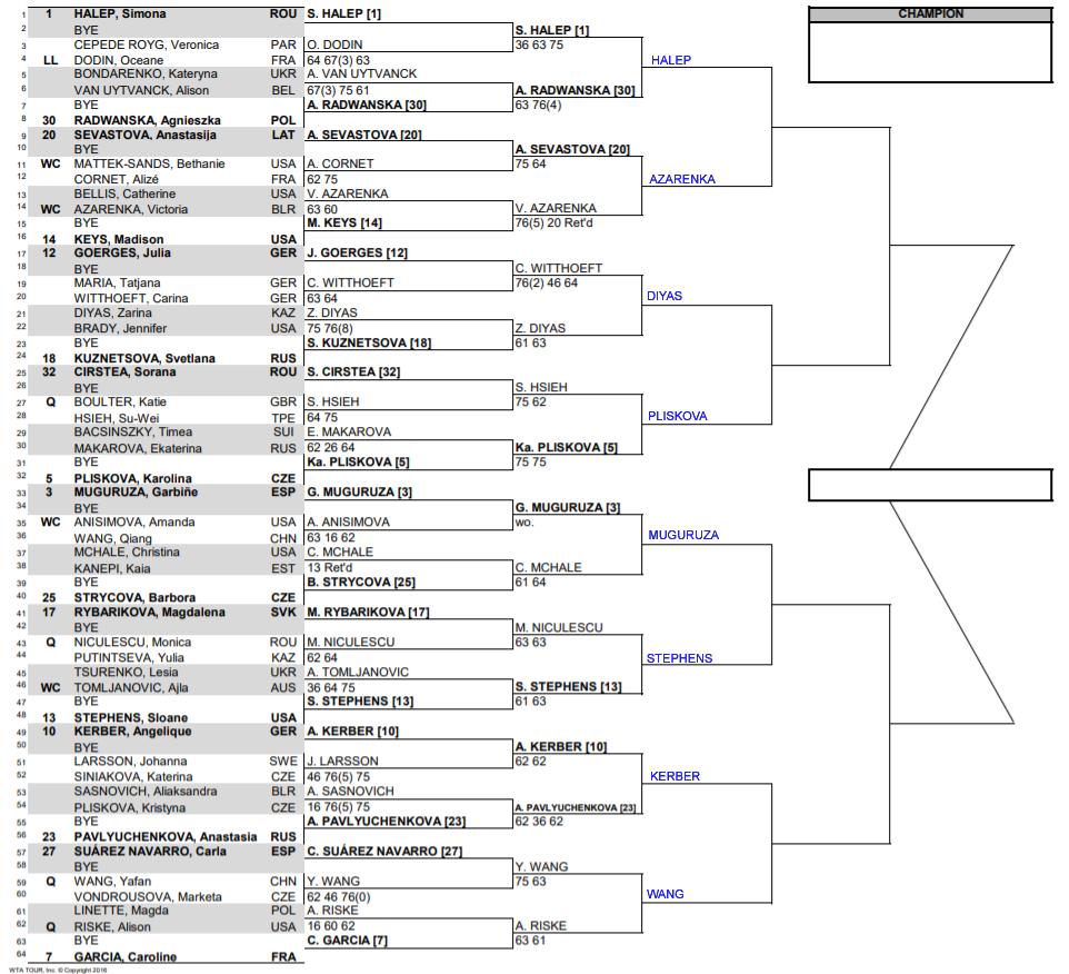 WTA Miami 3rd round