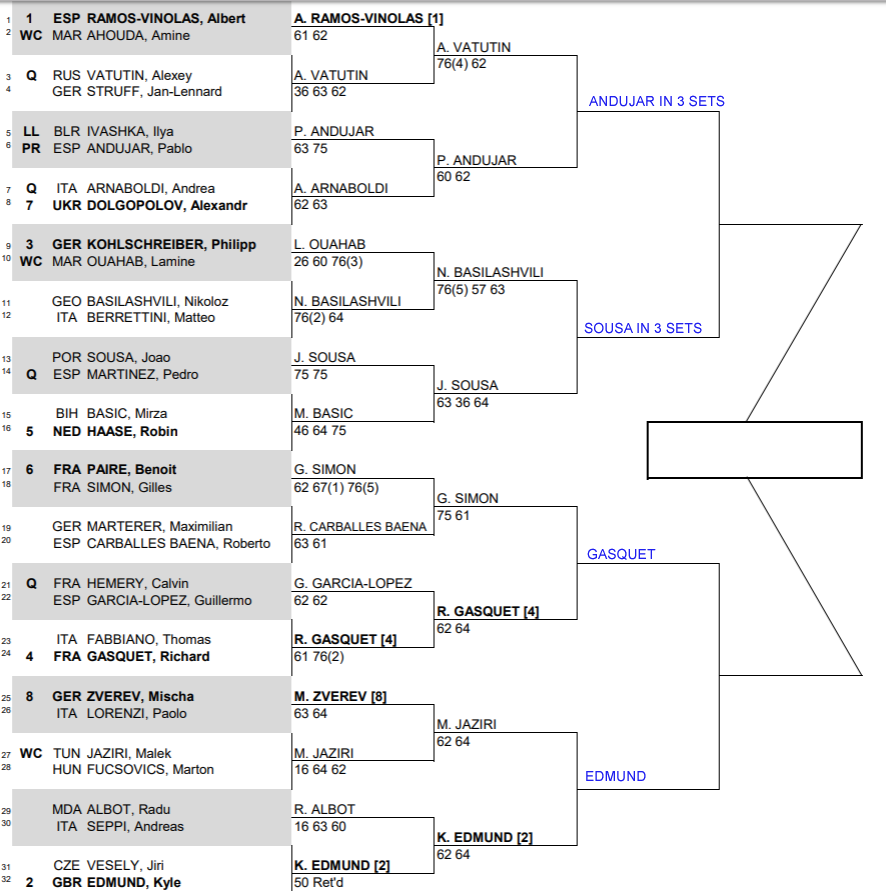 ATP Marrakech qf