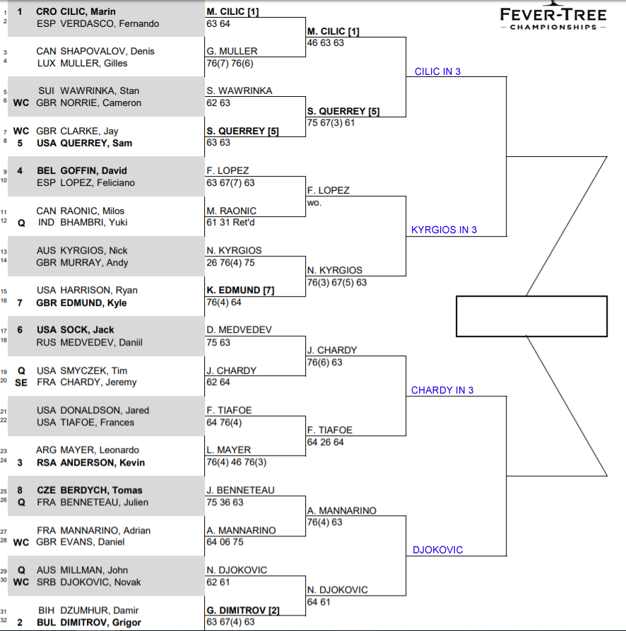 atp queens draw