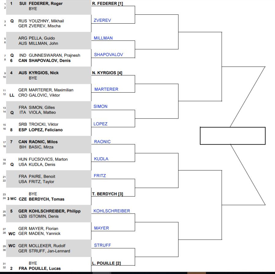 ATP Mercedes Cup, Stuttgart, First round predictions 1