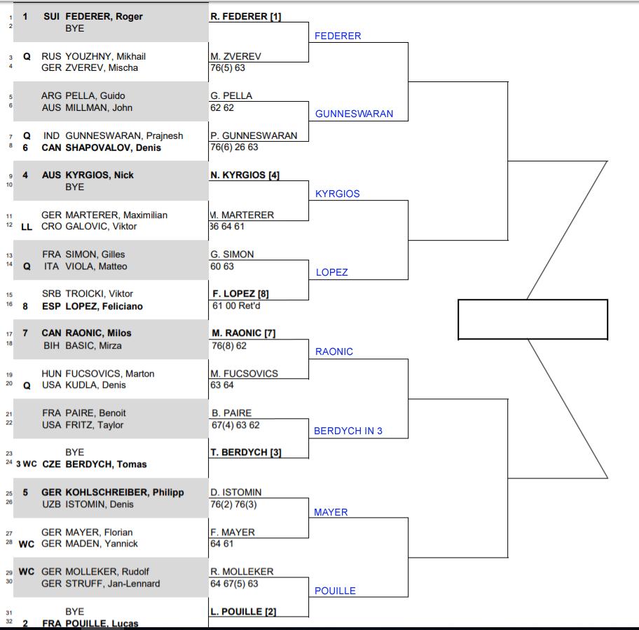 ATP Stuttgart, Second round predictions 1
