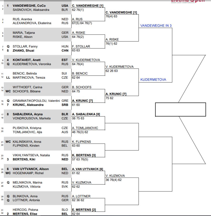WTA Hert qf