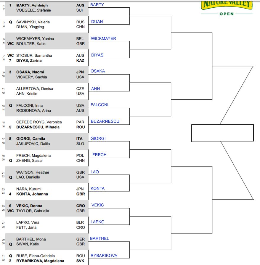 WTA Nott r1