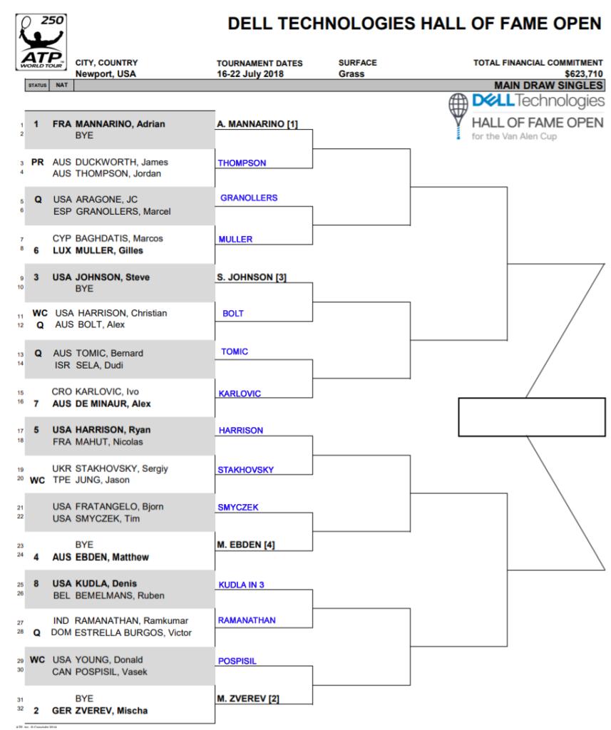 ATP Rhode Island, Newport, First round predictions 3