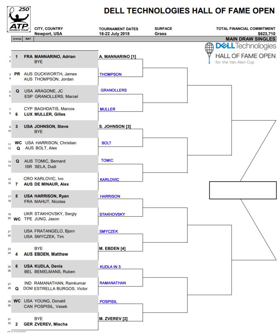 Rhode Island Tennis Open