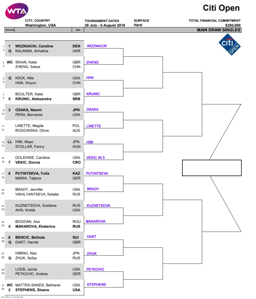 wta washington r1