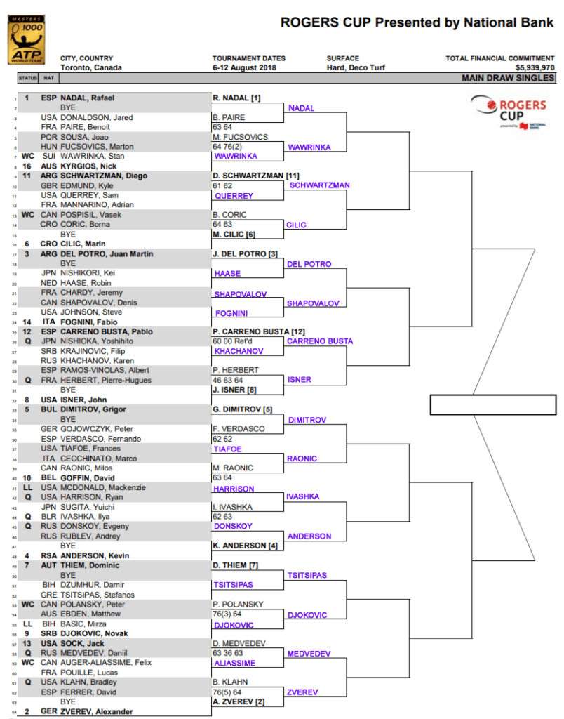 atp rogers r2