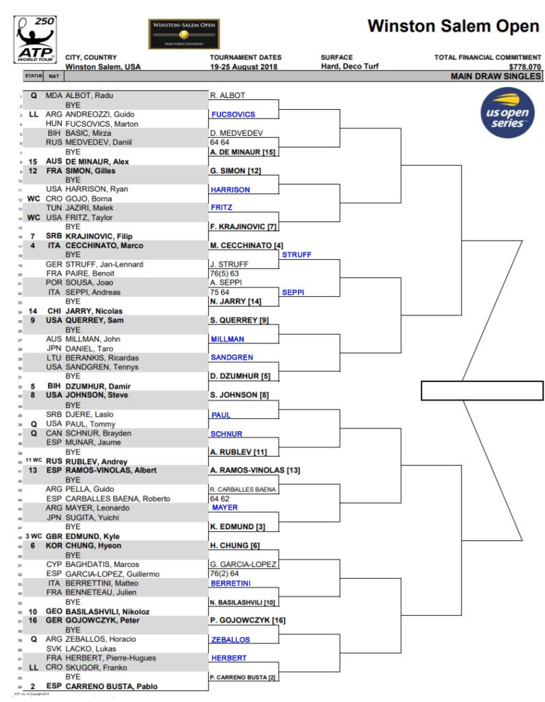 ATP winston salem r1