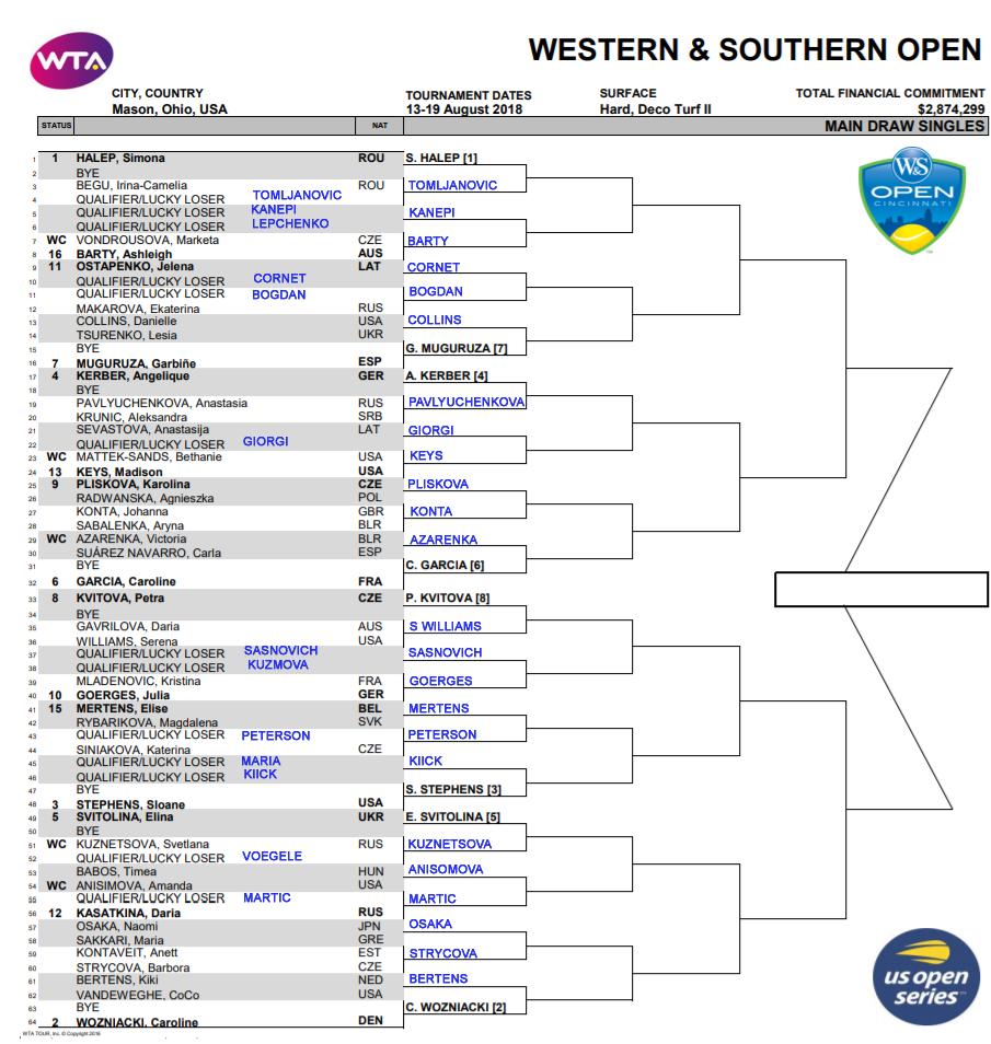WTA Cinci r1