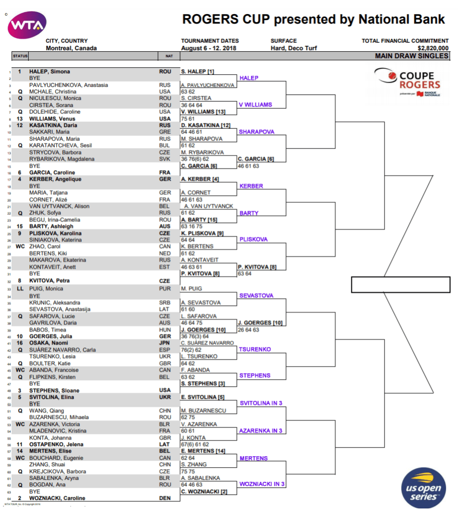 wta rogers cup r2