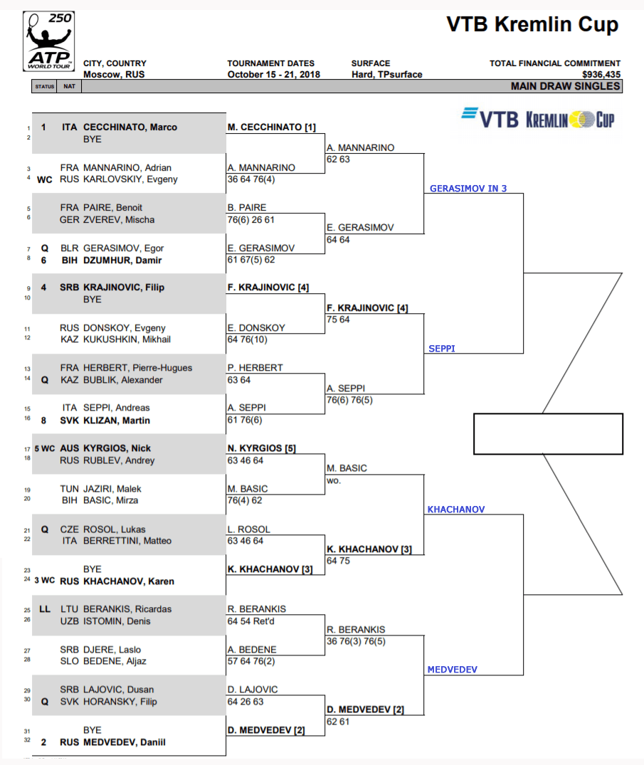 ATP Moscow q f