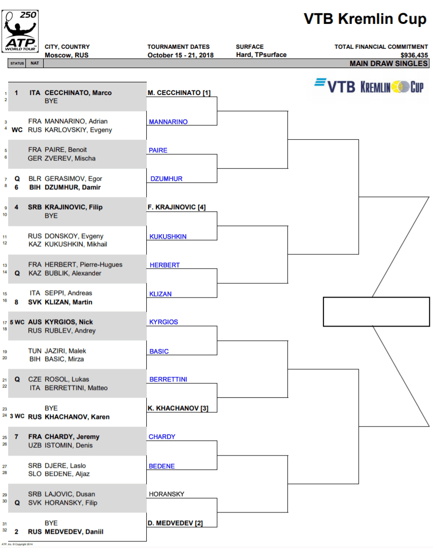 atp moscow r1