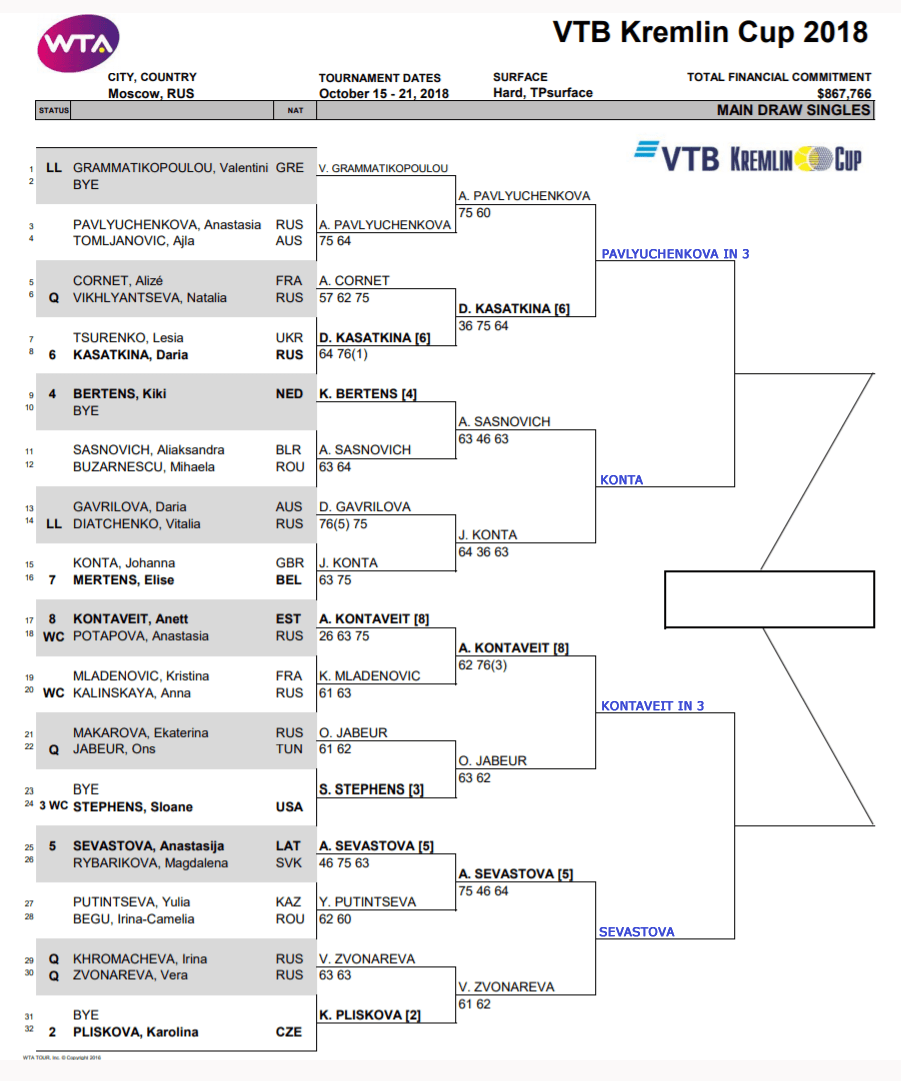 wta moscow qf