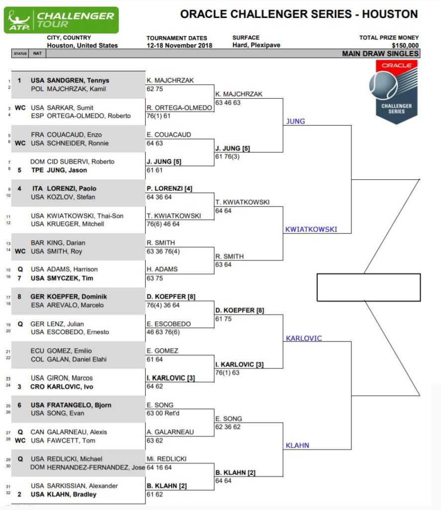 ATP Houston qf