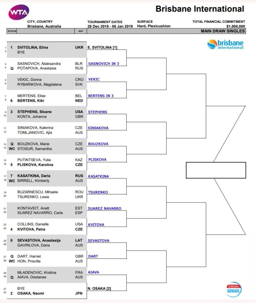 WTA Bris r1